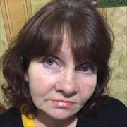 Сиделки с проживанием, Светлана, 54 года