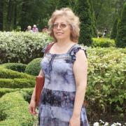Ремонт бойлеров в Краснодаре, Татьяна, 52 года