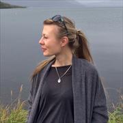 Репетиторы по урду, Анна, 34 года