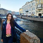 SWOT анализ, Анастасия, 24 года