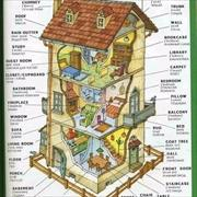 Стоимость постройки крыльца к деревянному дому в Астрахани, Николай, 27 лет