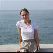 Обучение бизнес тренера в Тюмени, Анна, 29 лет