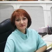 Экспертиза договора поставки, Алла, 45 лет
