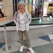Доставка еды из ресторанов - Селигерская, Ирина, 59 лет