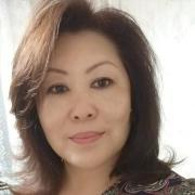 Увеличение уставного капитала, Ирина, 53 года