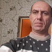 Роман Балухин, г. Москва